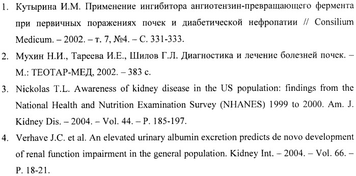 Способ оценки почечной выживаемости у больных хроническим гломерулонефритом на основе данных о полиморфизме генов интерлейкинов