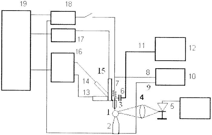 Способ измерения температуры наночастицы