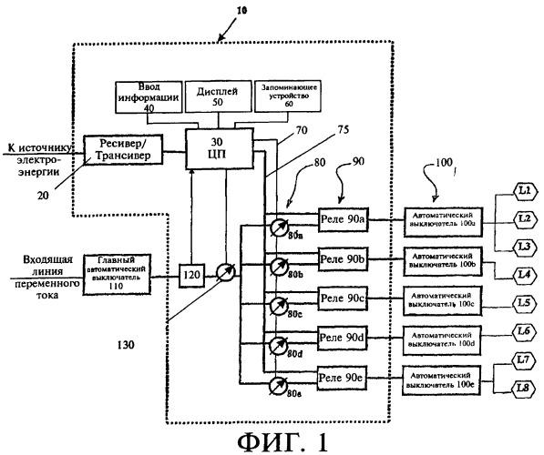 Гибкая система управления электрической нагрузкой и способ ее работы