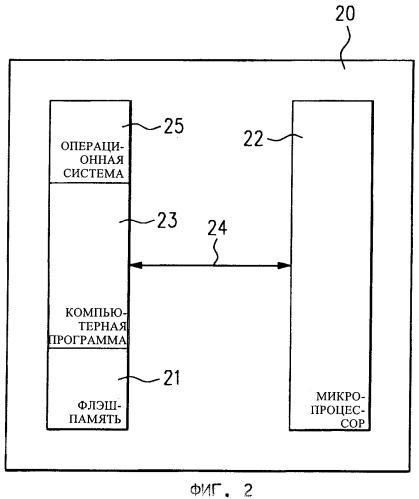 Способ, операционная система и вычислительное устройство для выполнения компьютерной программы