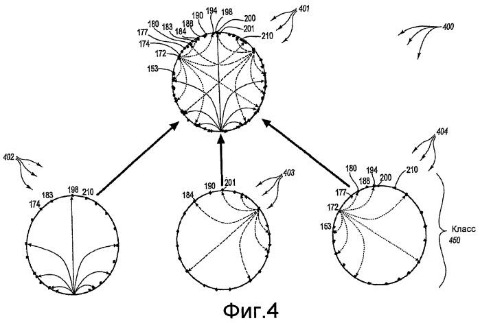 Межблизостная связь в федерации рандеву