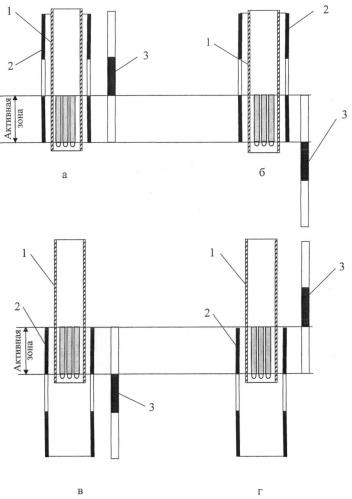 Способ испытания твэлов в режиме импульсного увеличения мощности в исследовательском ядерном реакторе, работающем на стационарной мощности