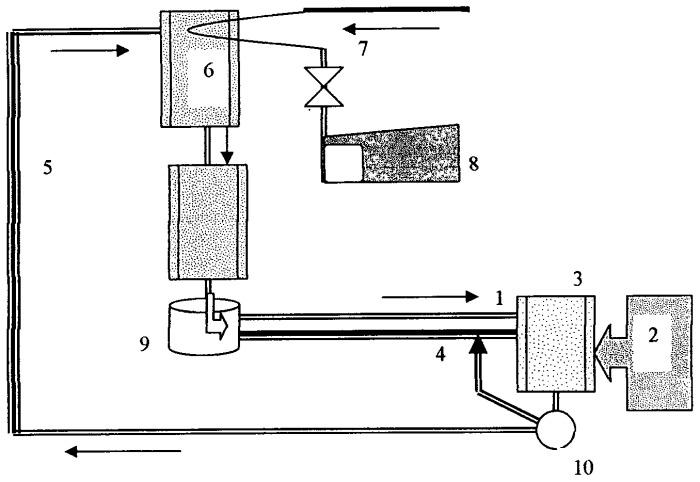 Способ хемотермической передачи тепловой энергии