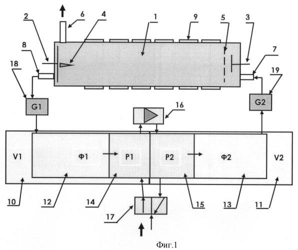 Спектрометр ионной подвижности