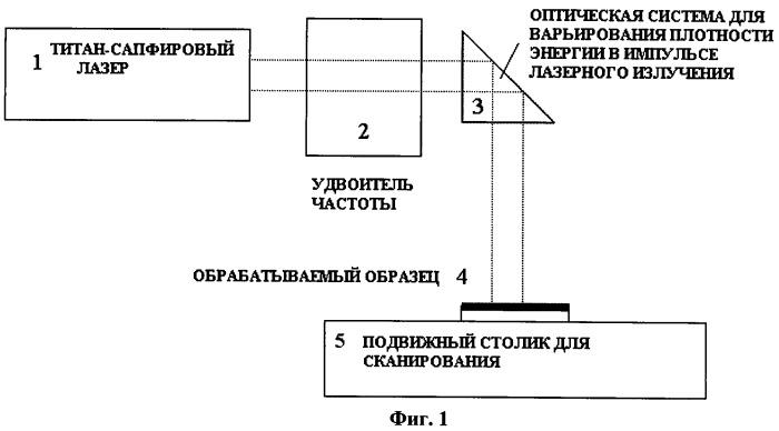 Способ получения слоя поликристаллического кремния