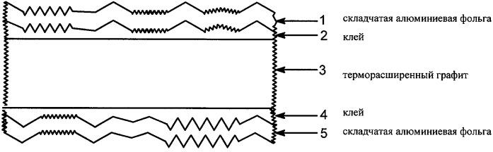 Теплопроводная прокладка