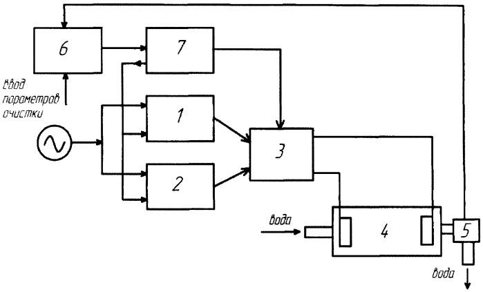 Устройство для получения асимметричного тока