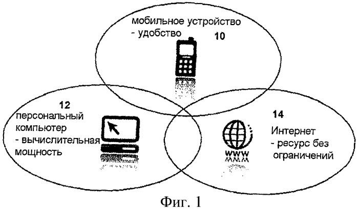 Способ идентификации устройств в рабочих средах мобильной связи и настольных компьютеров