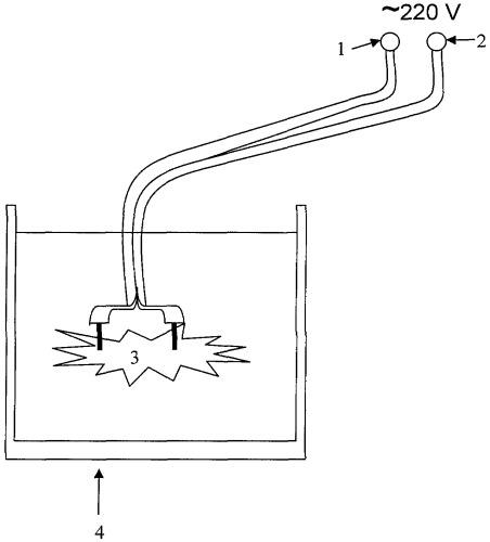 Способ выработки тепловой энергии