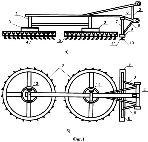 Универсальный роторно-горизонтальный почвообрабатывающий агрегат (ургпа)