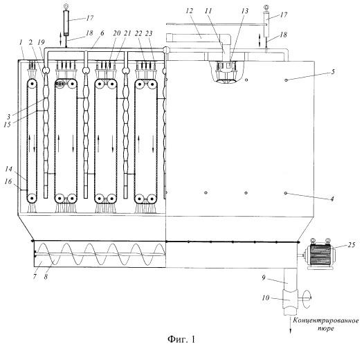Пластинчатый вакуум-выпарной аппарат