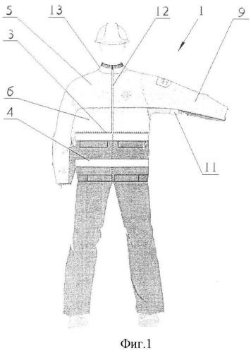 Комплект защитной одежды