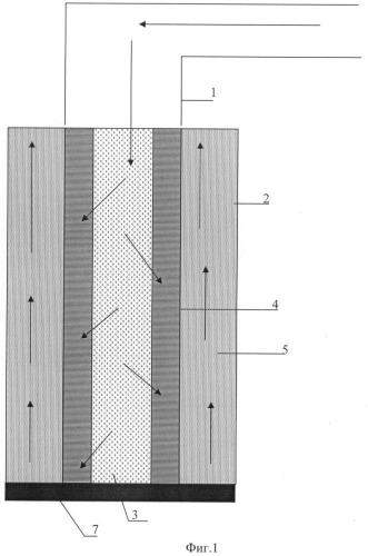 Фильтр для удаления диоксида углерода из газового потока