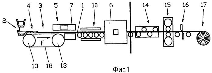 Способ и устройство для изготовления ленты из металла
