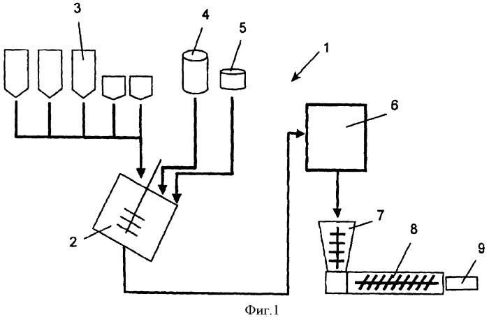 Способ изготовления труб, сделанных из вяжущего материала и имеющих круглое сечение