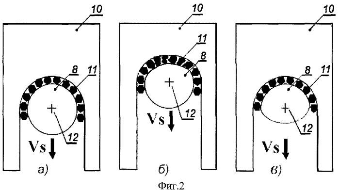 Способ резки кремниевого слитка на пластины