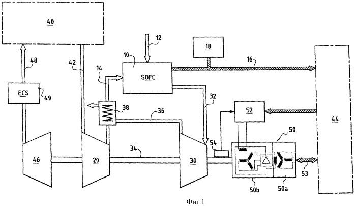 Авиационная система генератора электроэнергии, использующая топливные батареи