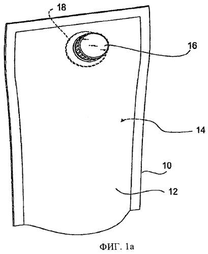 Способ присоединения горлышка к пакету из эластичной пленки