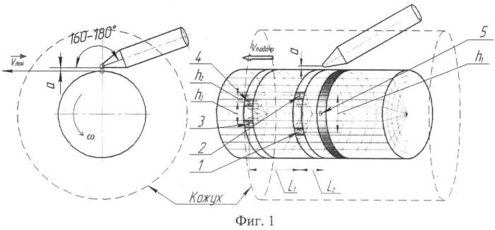 Способ поверхностного упрочнения цилиндрических деталей из закаливающихся сплавов