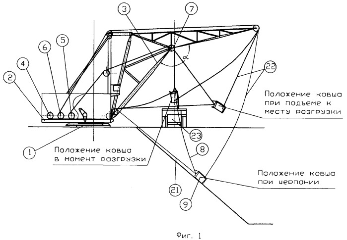 Погрузочный экскаватор-драглайн