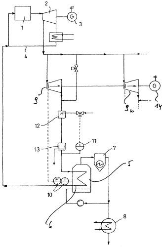 Способ эксплуатации паротурбинной установки, а также устройство для производства пара