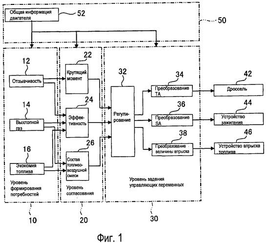Устройство управления для модуля привода транспортного средства