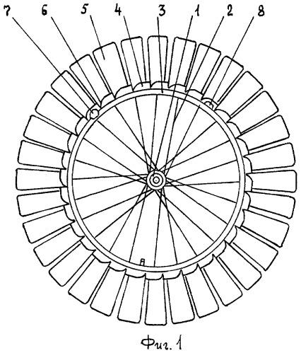 Ветровое колесо