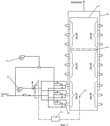 Печь для термической обработки крупногабаритных изделий