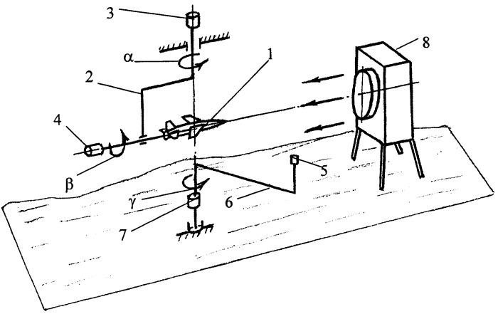 Устройство для измерения пространственно-углового распределения излучения, отраженного от тел сложной формы