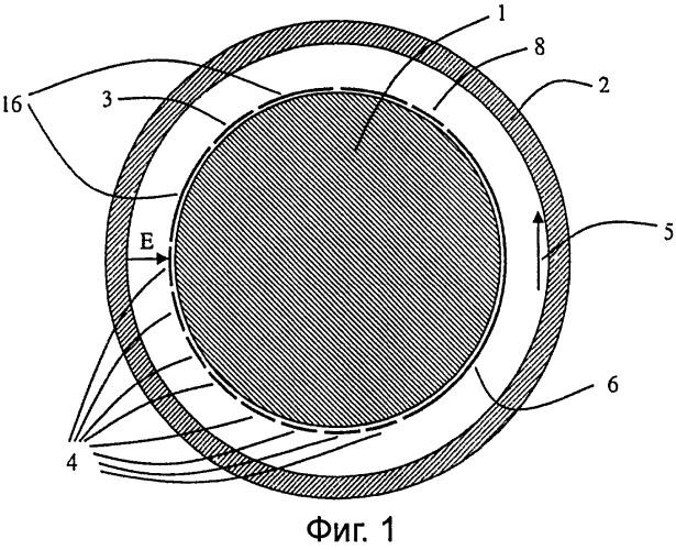Способ и устройство для измерения подвижности ионов