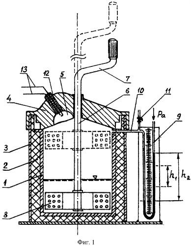 Устройство для определения содержания воды в моторном масле