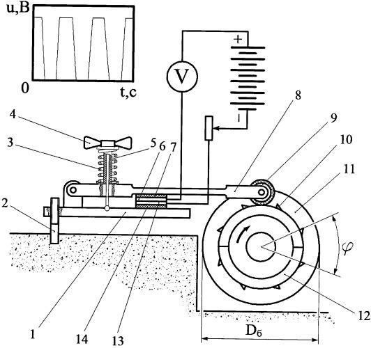 Способ измерения скорости движения автомобиля по барабанам стенда и устройство для его осуществления