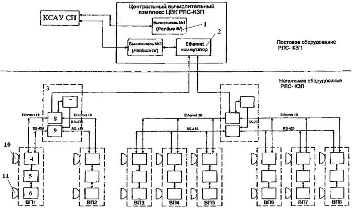 Устройство радиолокационного контроля заполнения путей сортировочного парка