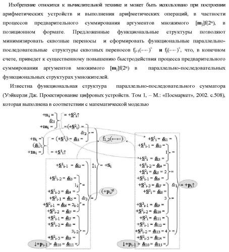 """Функциональные структуры параллельно-последовательных сквозных переносов fj+1(  )+ и fj(  )+ в условно """"i"""" """"зоне формирования"""" для корректировки результирующей предварительной суммы первого уровня аргументов частичных произведений параллельно-последовательного умножителя f ( ) позиционного формата множимого [mj]f(2n) и множителя [ni]f(2n) (варианты)"""