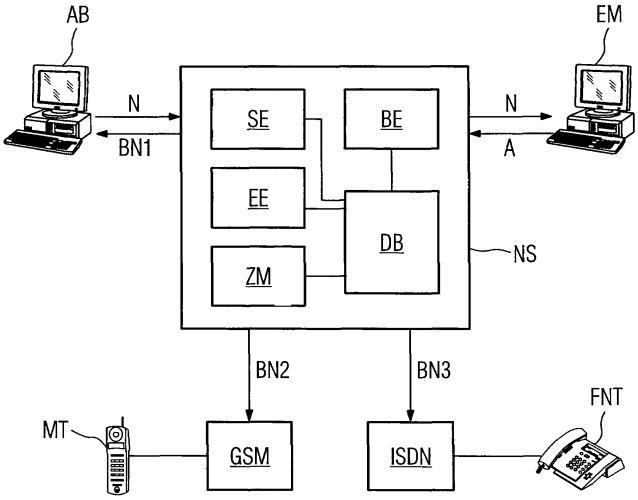 Сервер сообщений и способ уведомления пользователя о поступлении электронного сообщения
