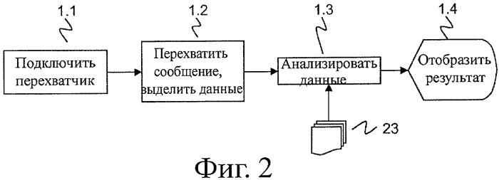 Проверка конфигурации интеллектуального электронного устройства
