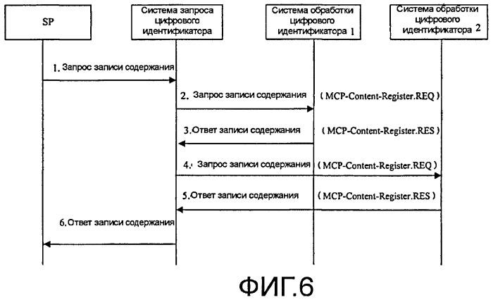 Способ и система для записи и обработки цифрового идентификатора мультимедийных данных