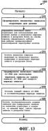 Способ и устройство для мультиплексирования контрольного сигнала cdm и данных fdm