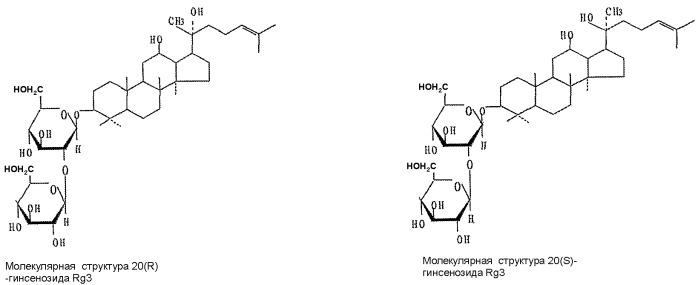 Водный раствор фармацевтической композиции 20(r)-гинсенозида rg3 и способ его приготовления