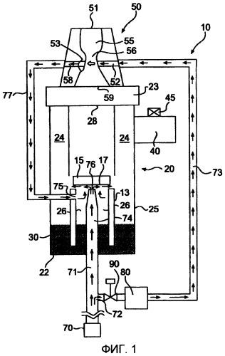 Ингалятор со струйным контролем на основе скорости входа и относящиеся к нему способы применения