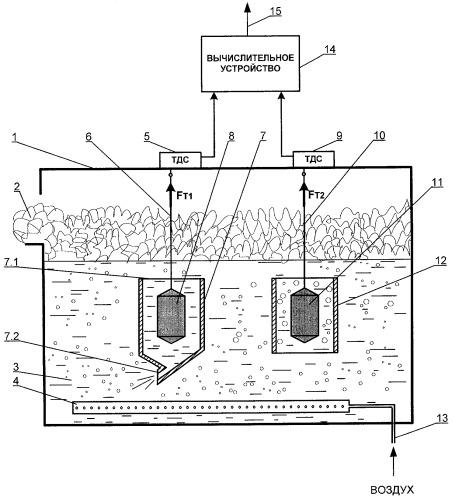 Устройство для измерения степени аэрированности пульпы в камере флотационной машины