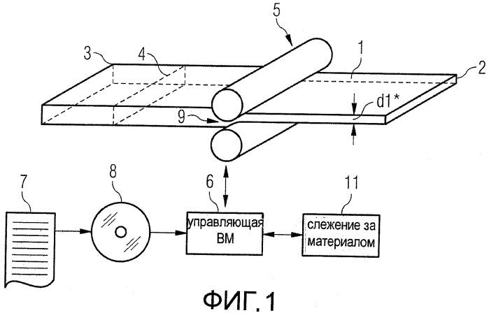 Способ прокатки для прокатываемого материала для введения ступени в прокатываемый материал