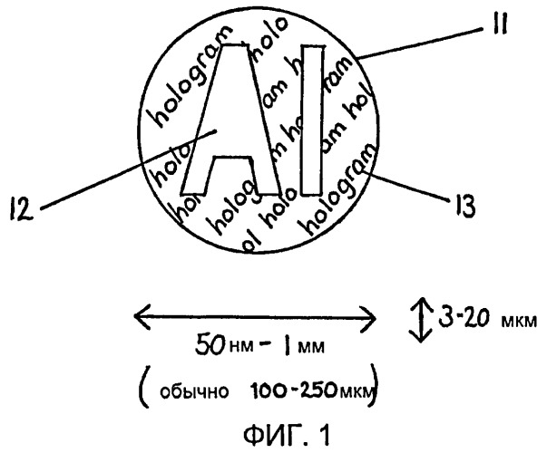 Защитные изделия и устройства, содержащие кодированные голографические микропластины, и способы их изготовления