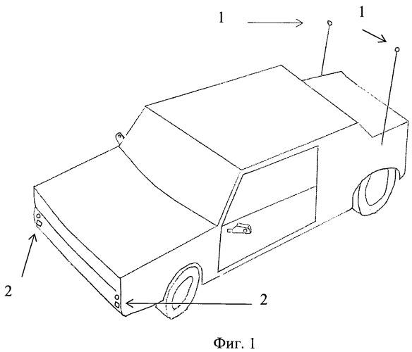 Способ наблюдения за дорожной ситуацией с движущегося транспортного средства (варианты)