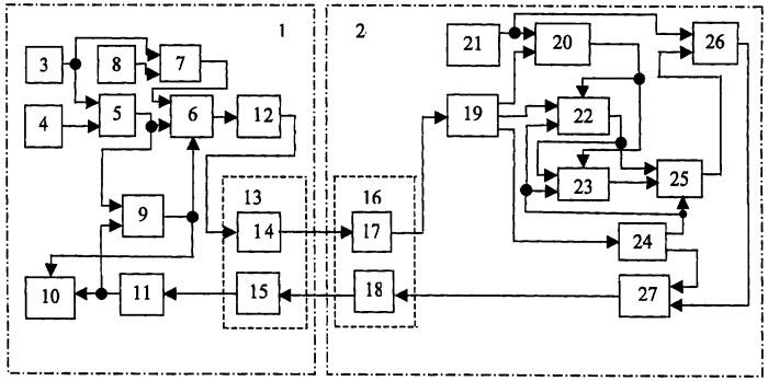 Устройство для дистанционного управления маневровым локомотивом