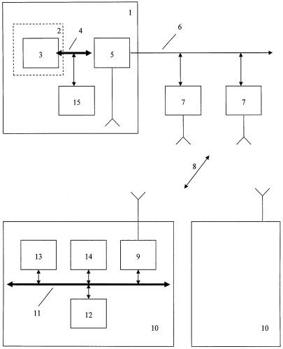 Система управления передачей сообщений по поездной радиосвязи