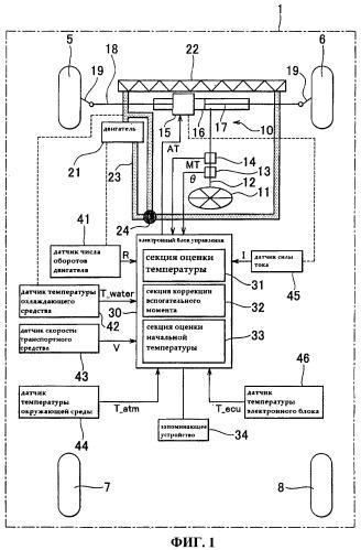Система рулевого управления транспортного средства и способ управления ею