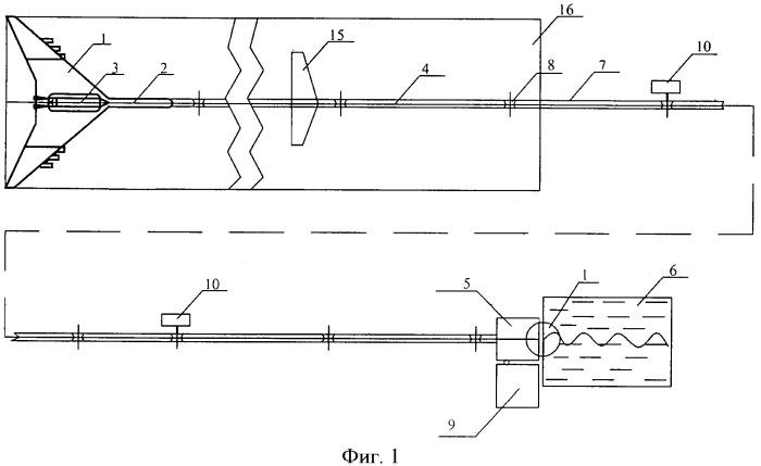 Способ вывода в космос космических объектов с помощью многоразовой системы и система для многоразового вывода в космос космических объектов