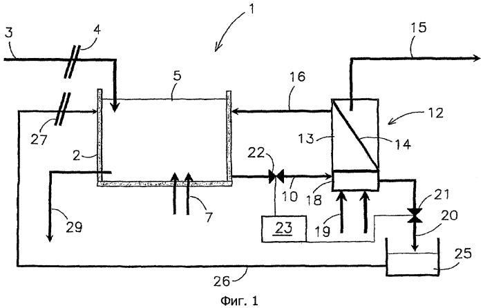 Оборудование, имеющее биореактор и мембранный фильтрационный модуль для очистки поступающей жидкости