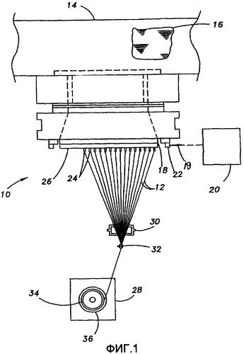 Способы и системы управления температурой направляющей втулки